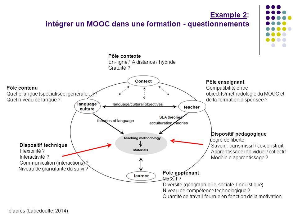 Example 2: intégrer un MOOC dans une formation - questionnements