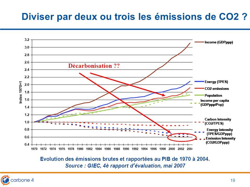 Diviser par deux ou trois les émissions de CO2