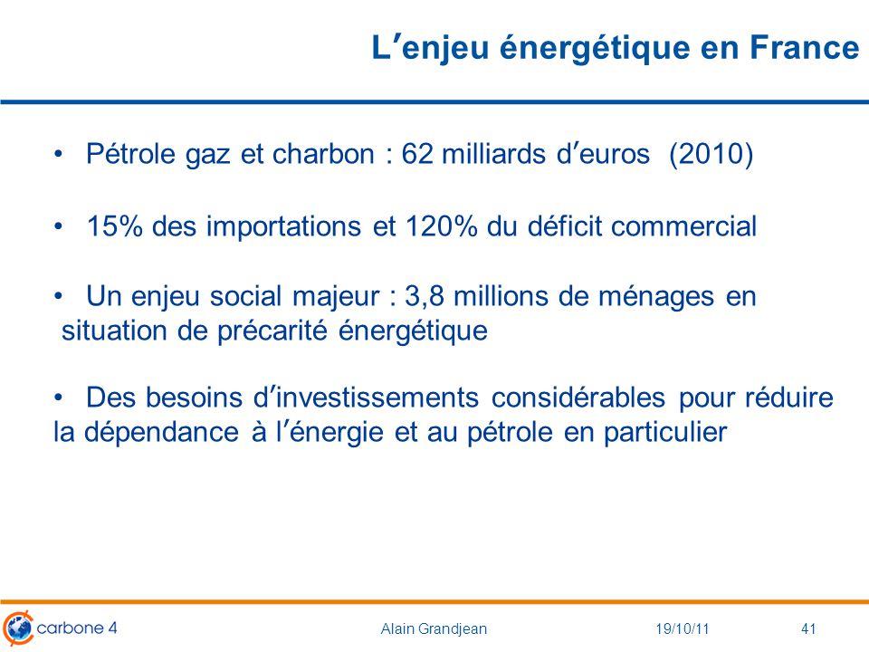 L'enjeu énergétique en France