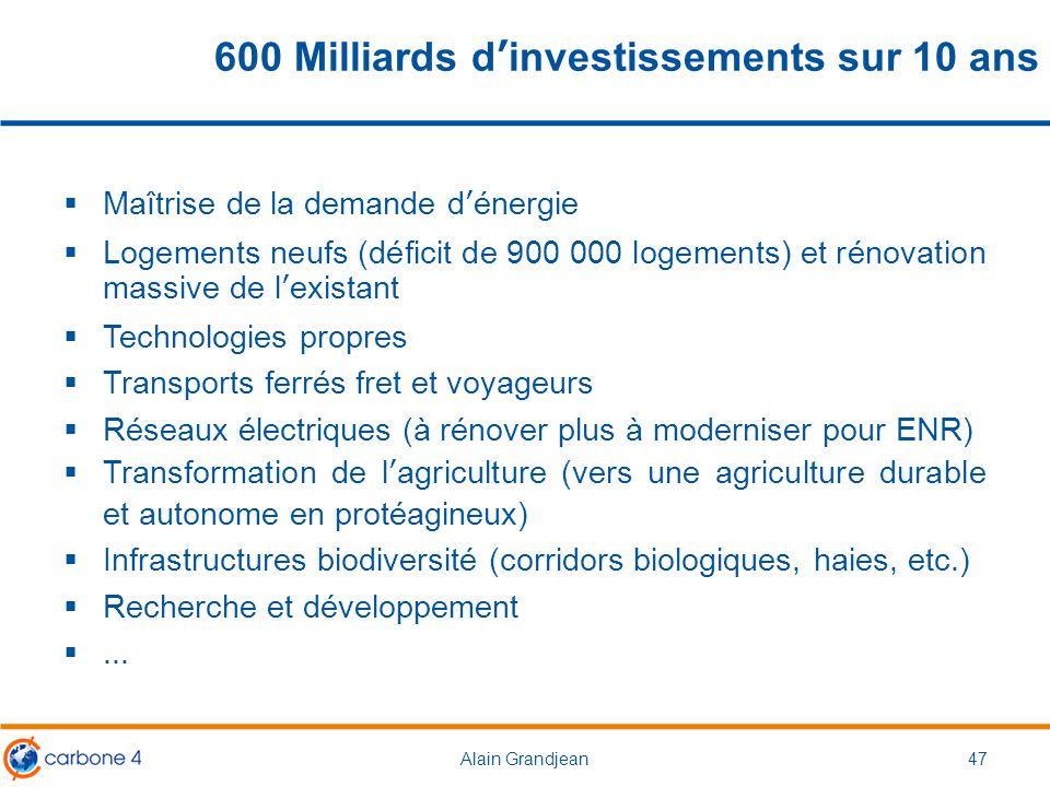 600 Milliards d'investissements sur 10 ans