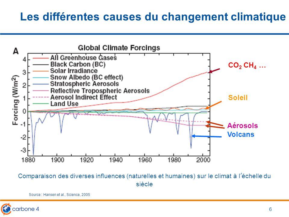 Les différentes causes du changement climatique