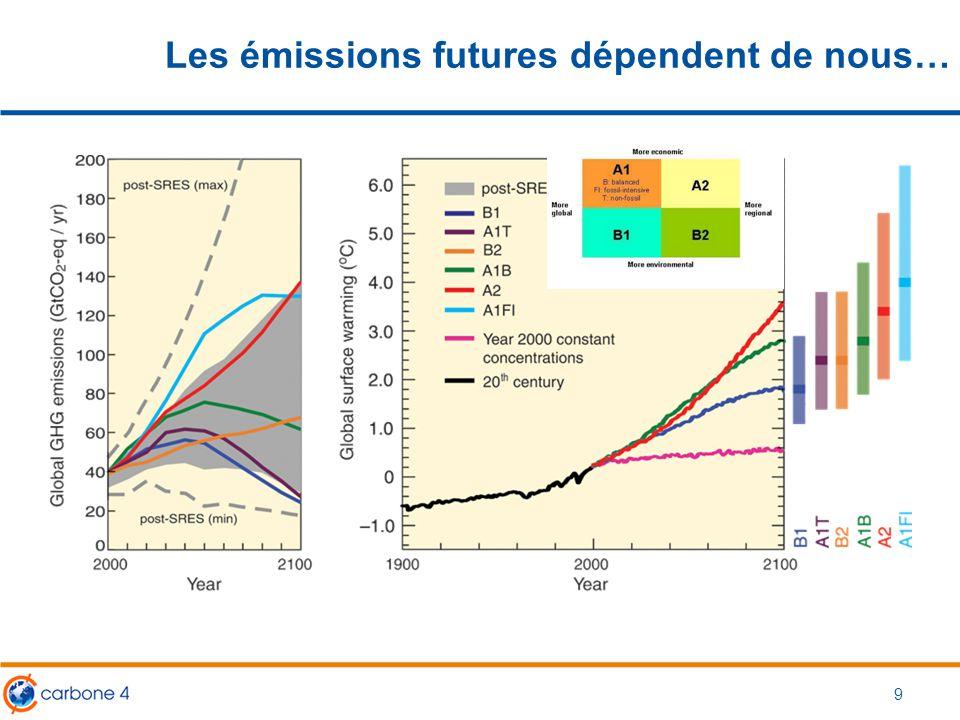Les émissions futures dépendent de nous…