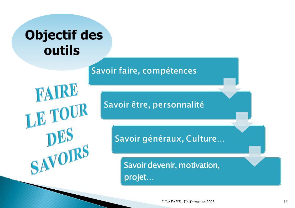 FAIRE LE TOUR DES SAVOIRS