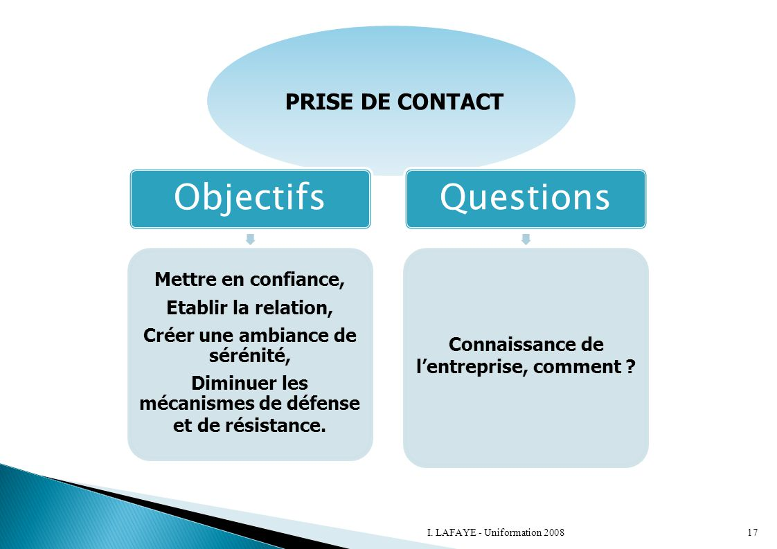 PRISE DE CONTACT Cycle R.H - 1er Item: Recrutement