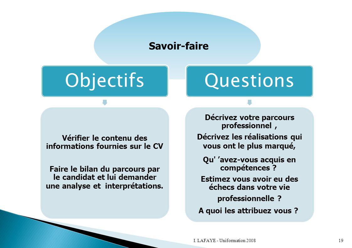 Savoir-faire Cycle R.H - 1er Item: Recrutement