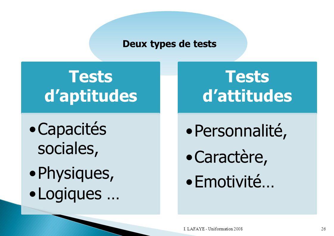 Deux types de tests I. LAFAYE - Uniformation 2008 Tests d'aptitudes