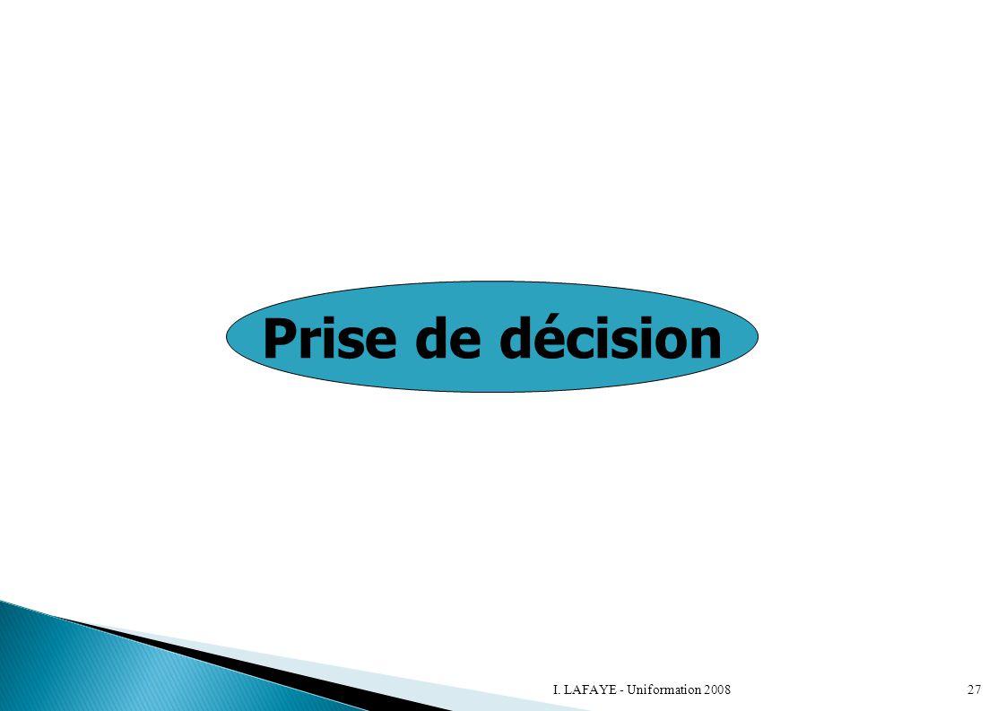 Prise de décision I. LAFAYE - Uniformation 2008