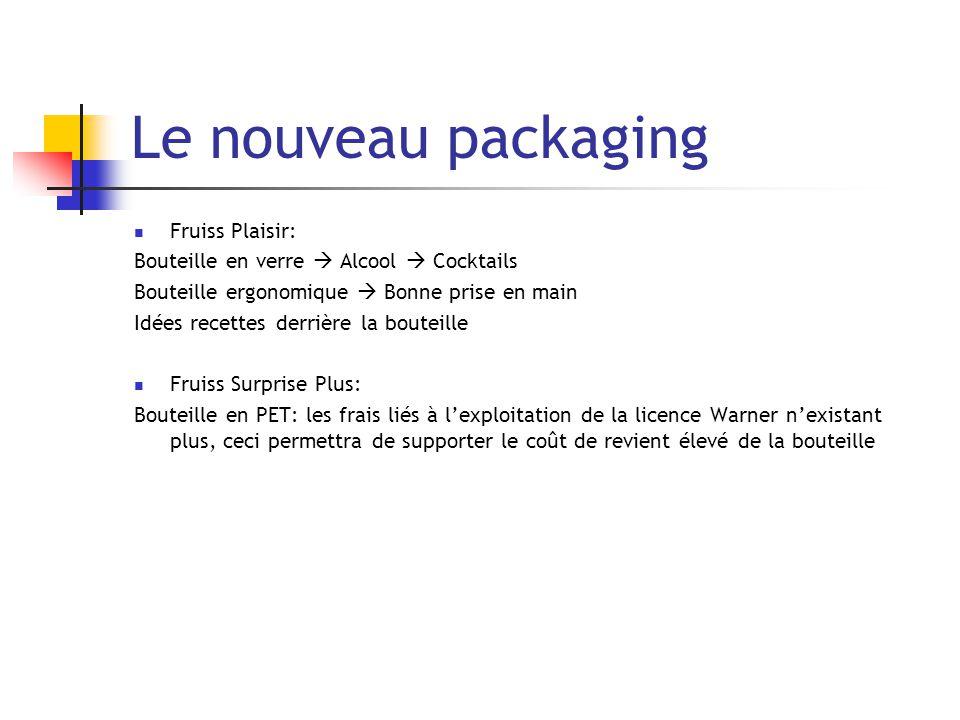 Le nouveau packaging Fruiss Plaisir: