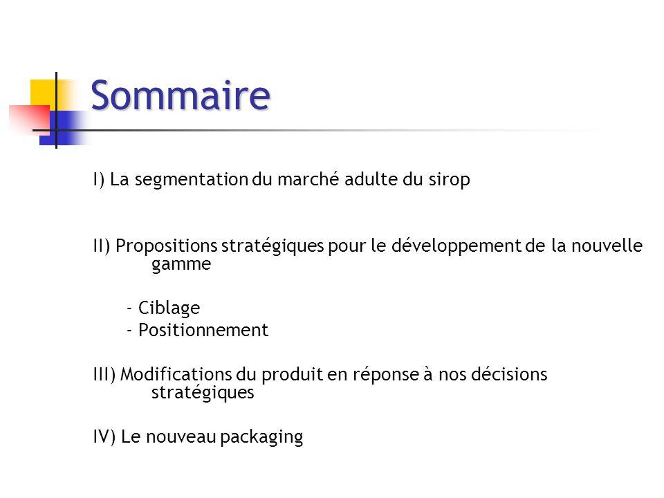 Sommaire I) La segmentation du marché adulte du sirop