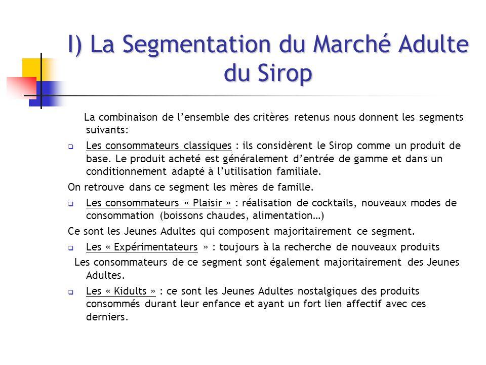 I) La Segmentation du Marché Adulte du Sirop