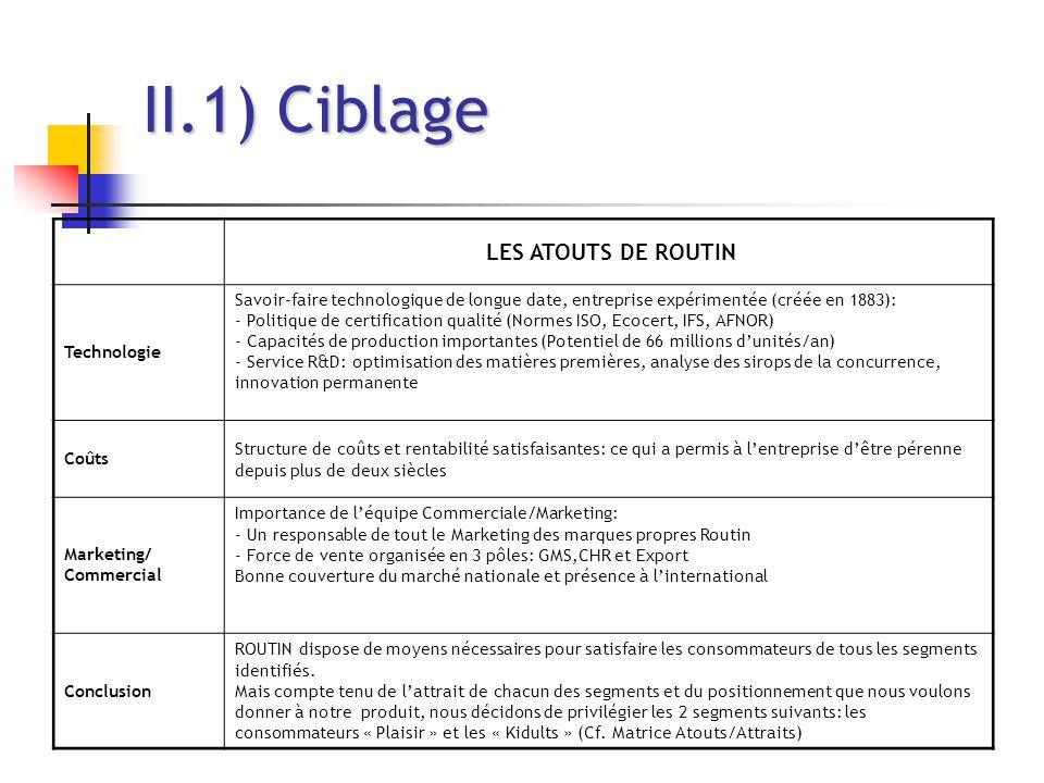 II.1) Ciblage LES ATOUTS DE ROUTIN Technologie