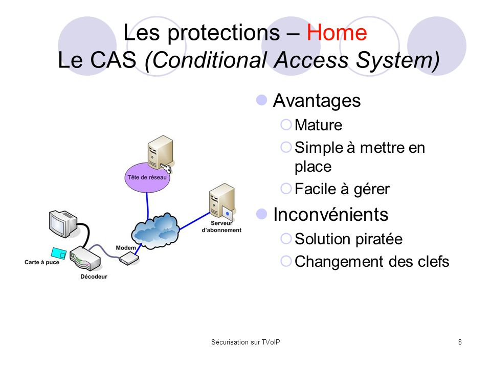 Les protections – Home Le CAS (Conditional Access System)