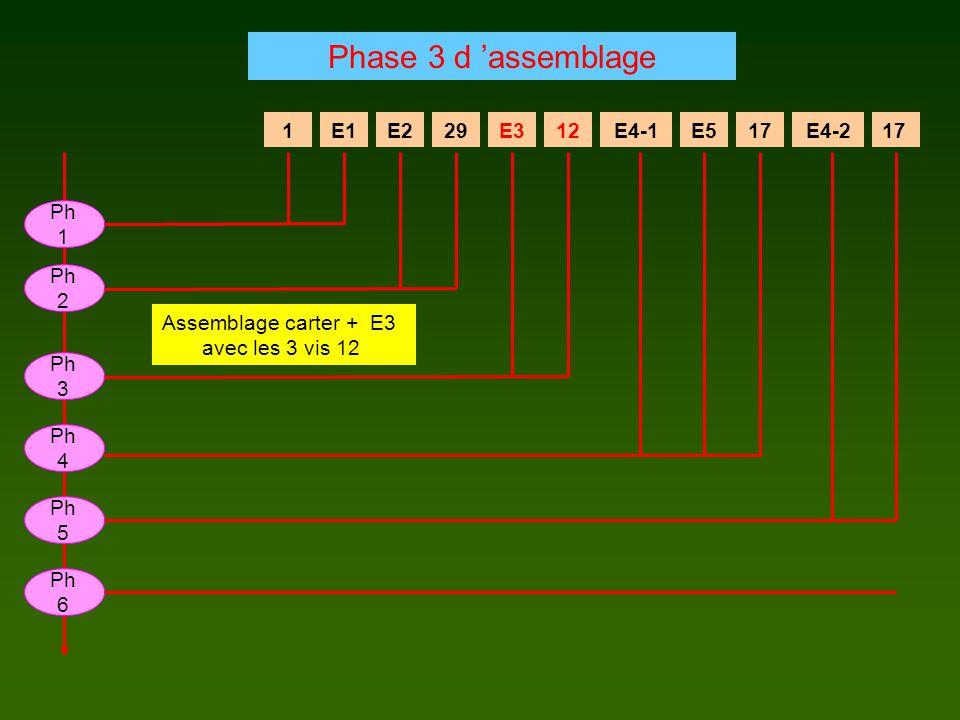 Phase 3 d 'assemblage 1 E1 E2 29 E3 12 E4-1 E5 17 E4-2 17 Ph1 Ph2