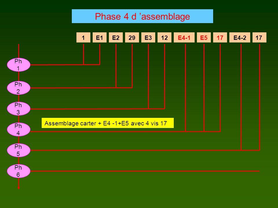 Phase 4 d 'assemblage 1 E1 E2 29 E3 12 E4-1 E5 17 E4-2 17 Ph1 Ph2 Ph3