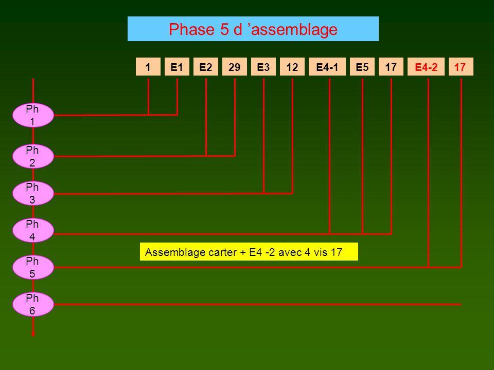 Phase 5 d 'assemblage 1 E1 E2 29 E3 12 E4-1 E5 17 E4-2 17 Ph1 Ph2 Ph3