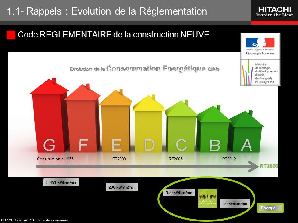 1.1- Rappels : Evolution de la Réglementation