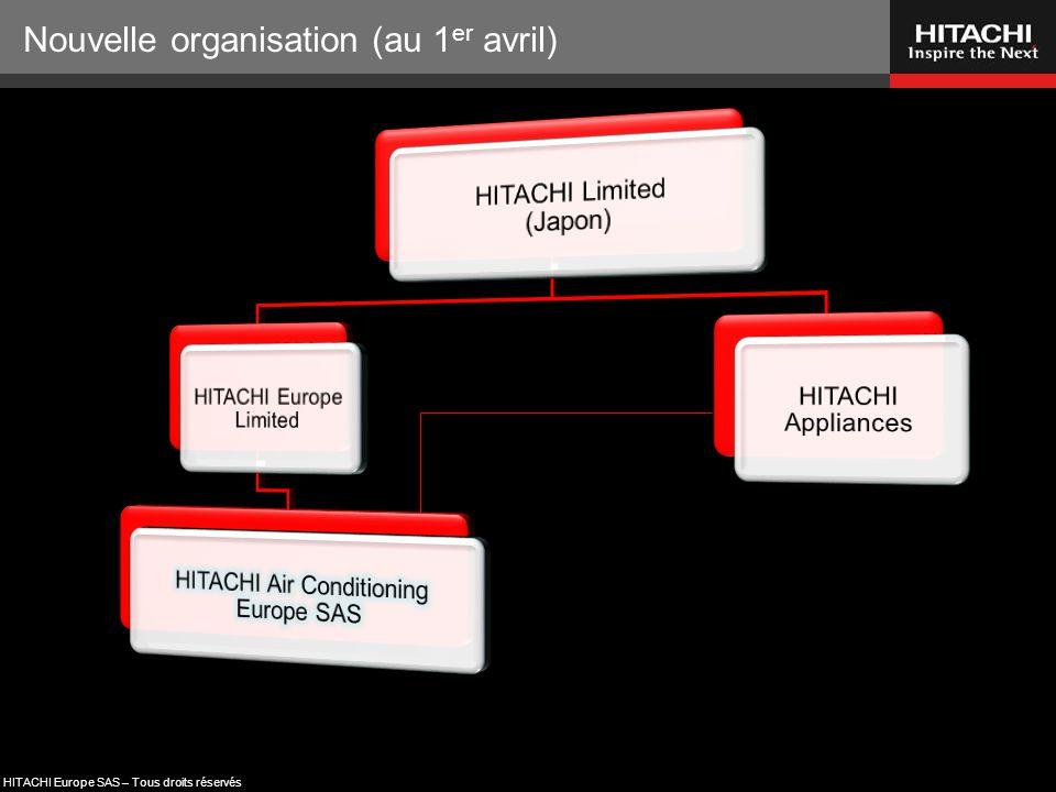 Nouvelle organisation (au 1er avril)