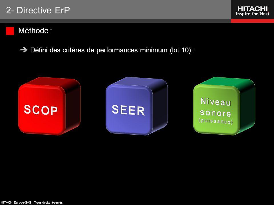 SCOP SEER 2- Directive ErP Niveau sonore Méthode :