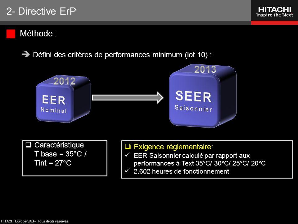 SEER Saisonnier EER Nominal 2- Directive ErP 2013 2012 Méthode :