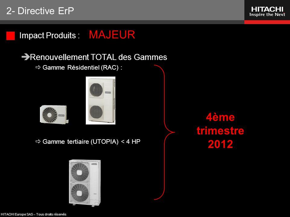 4ème trimestre 2012 2- Directive ErP Impact Produits : MAJEUR