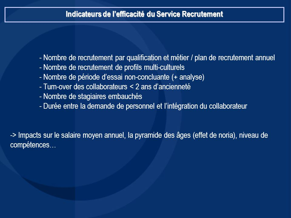 Indicateurs de l'efficacité du Service Recrutement