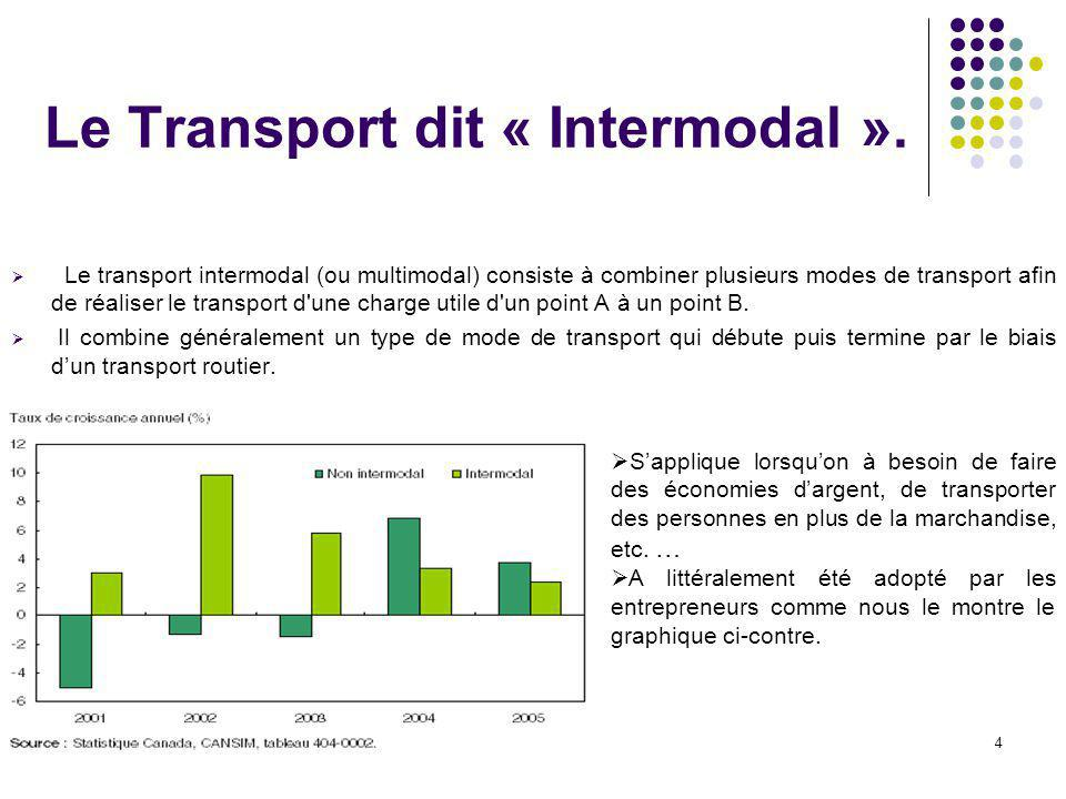 Le Transport dit « Intermodal ».