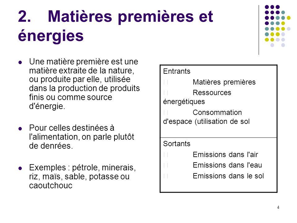 2. Matières premières et énergies