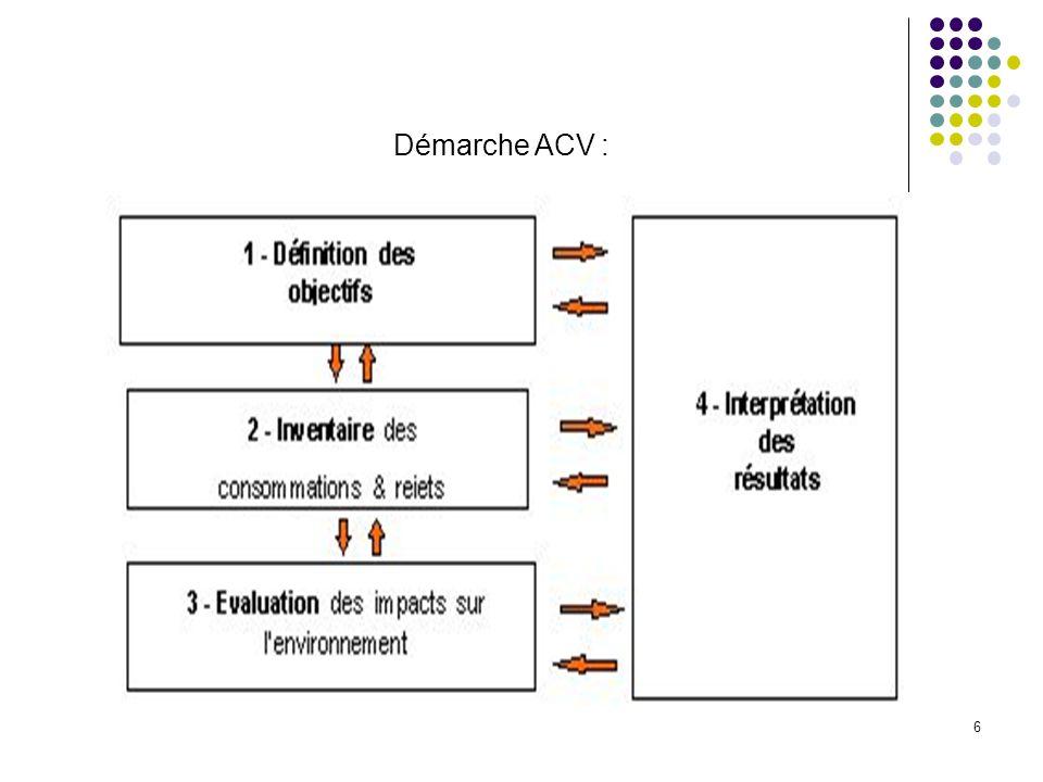 Démarche ACV :