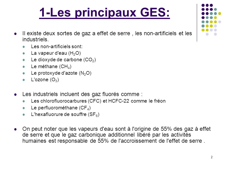 1-Les principaux GES: Il existe deux sortes de gaz a effet de serre , les non-artificiels et les industriels.