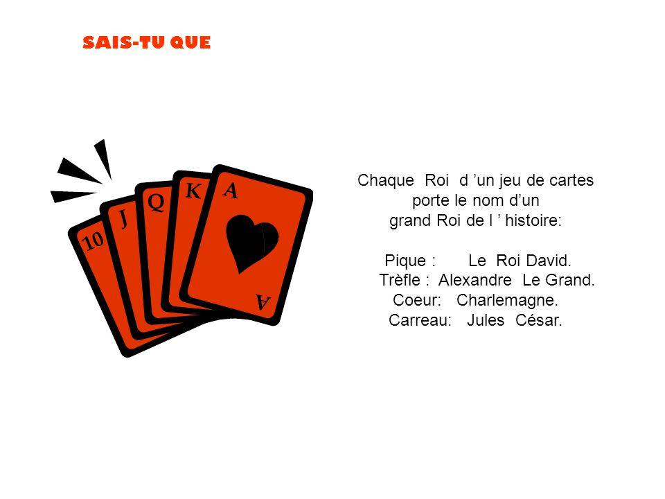 Chaque Roi d 'un jeu de cartes porte le nom d'un