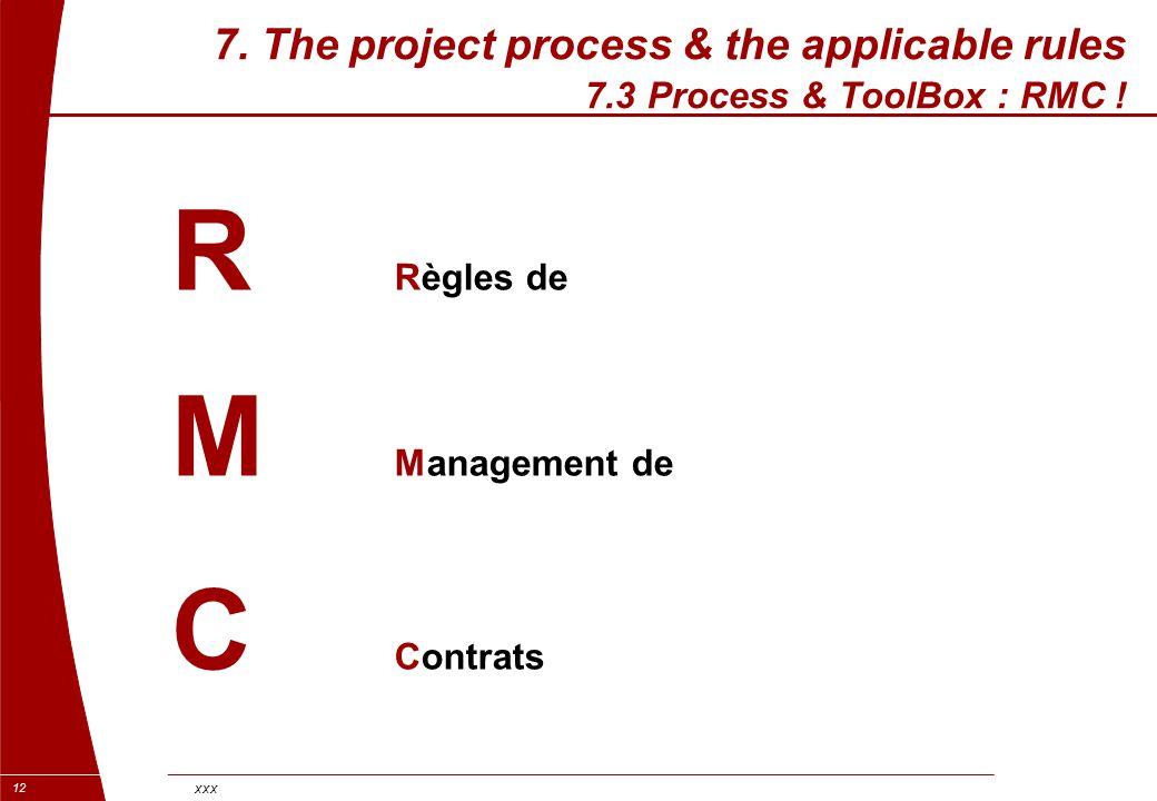 R Règles de M Management de C Contrats