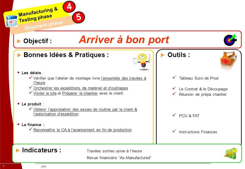 4 5 Objectif : Arriver à bon port Bonnes Idées & Pratiques : Outils :