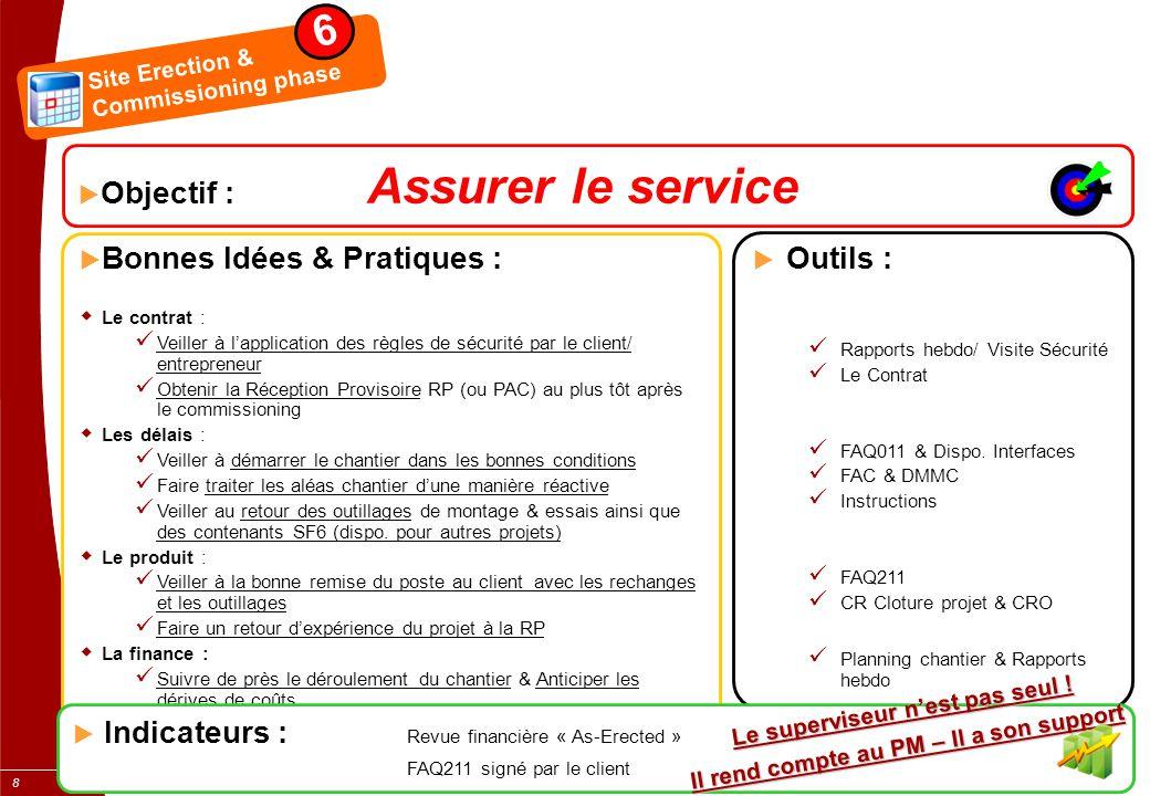 6 Objectif : Assurer le service Bonnes Idées & Pratiques : Outils :