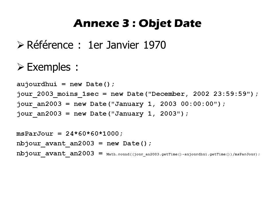 Annexe 3 : Objet Date Référence : 1er Janvier 1970 Exemples :