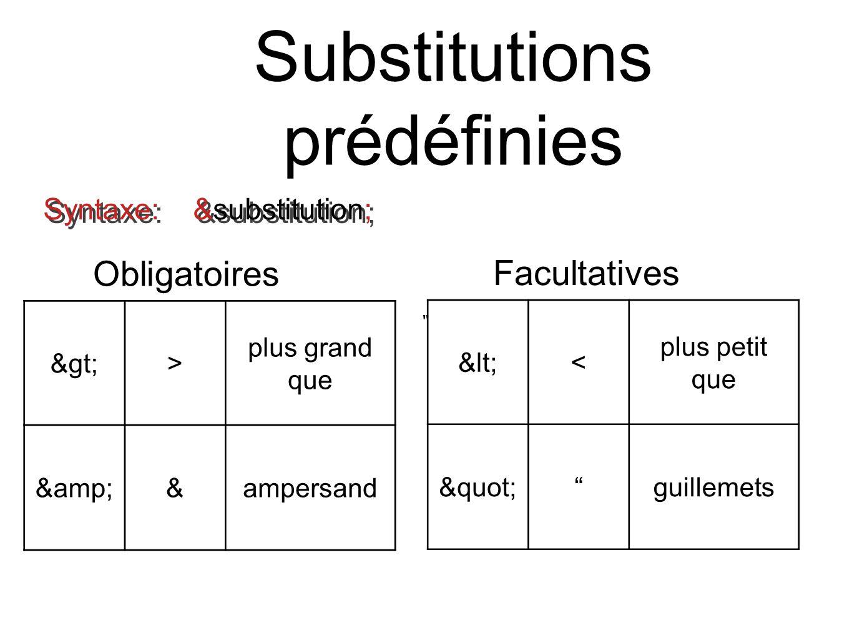Substitutions prédéfinies