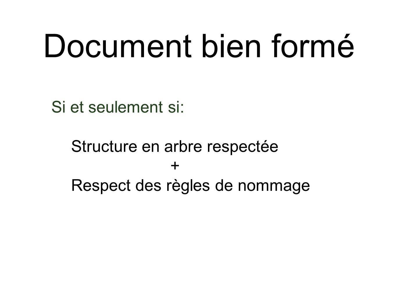 Document bien formé Si et seulement si: Structure en arbre respectée +