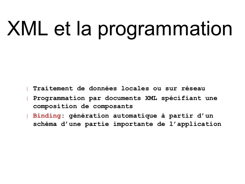 XML et la programmation