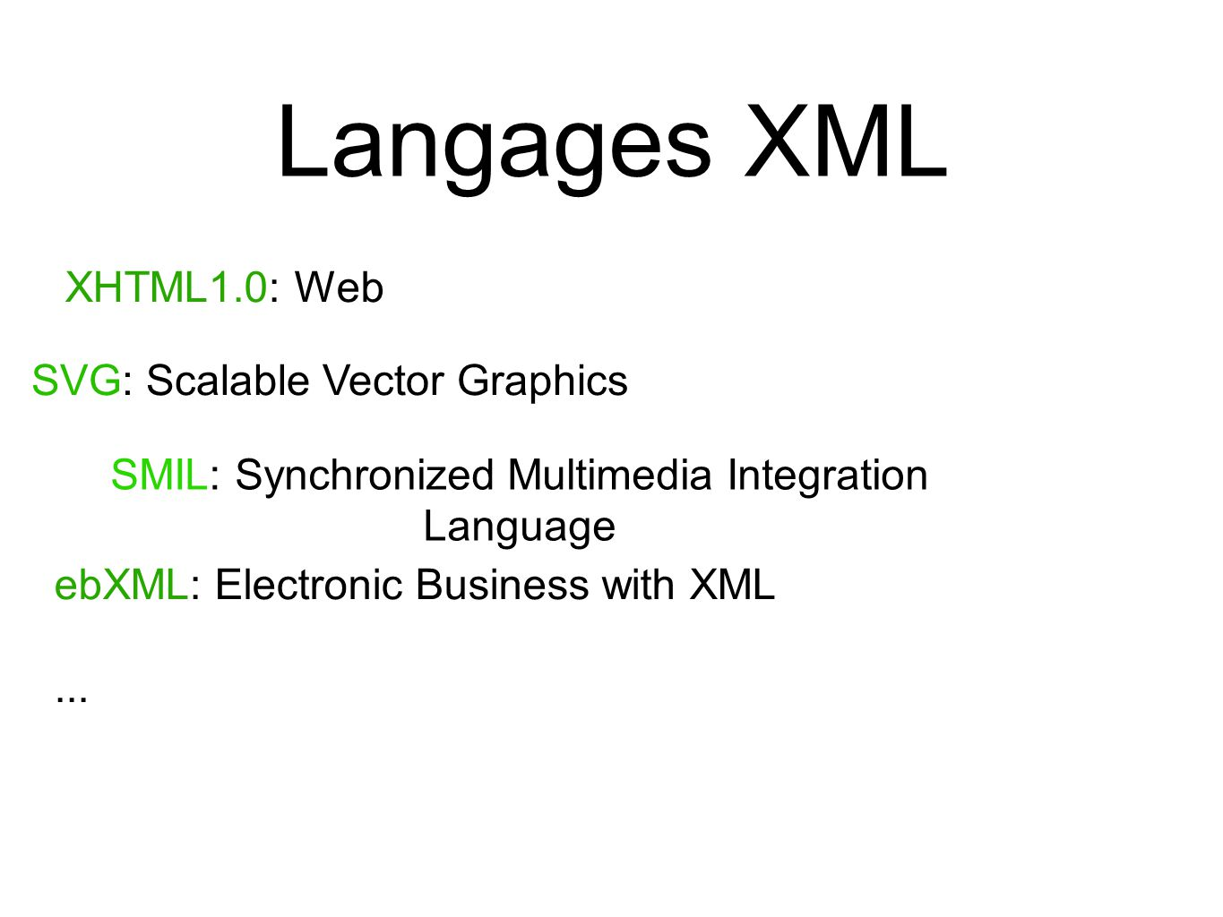 Langages XML XHTML1.0: Web SVG: Scalable Vector Graphics