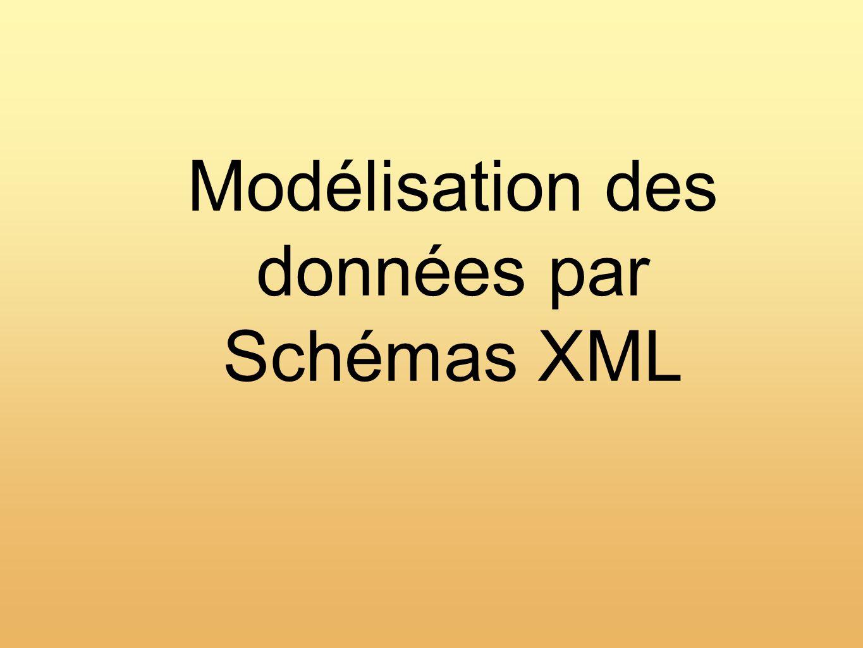 Modélisation des données par Schémas XML