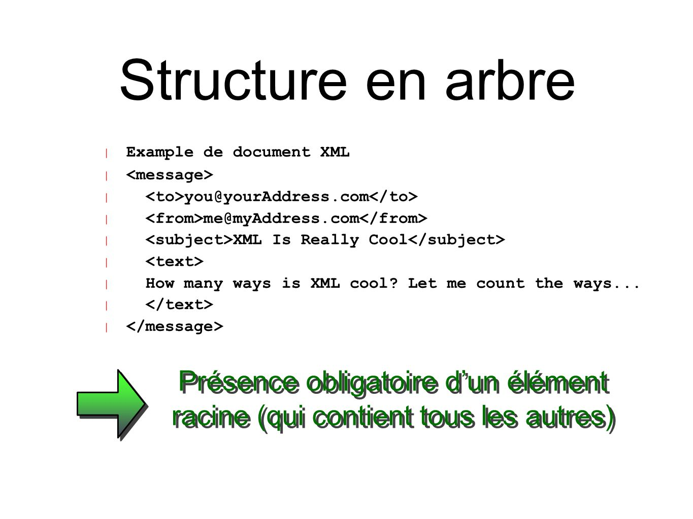 Structure en arbre Example de document XML. <message> <to>you@yourAddress.com</to> <from>me@myAddress.com</from>