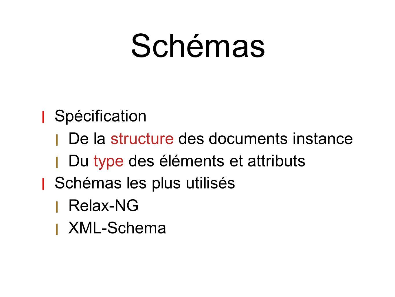 Schémas Spécification De la structure des documents instance
