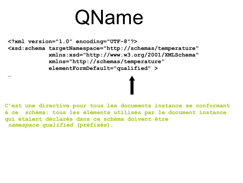 QName < xml version= 1.0 encoding= UTF-8 >
