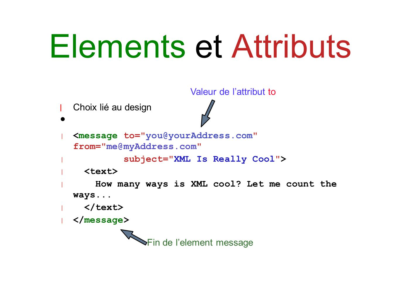 Elements et Attributs Valeur de l'attribut to Choix lié au design