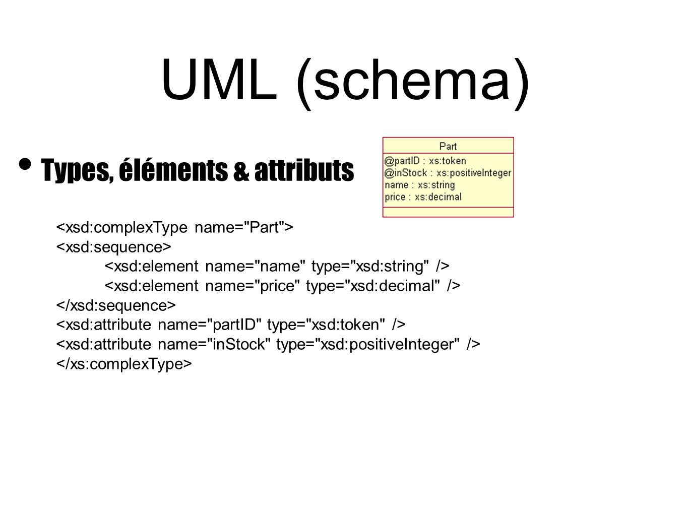 UML (schema) Types, éléments & attributs