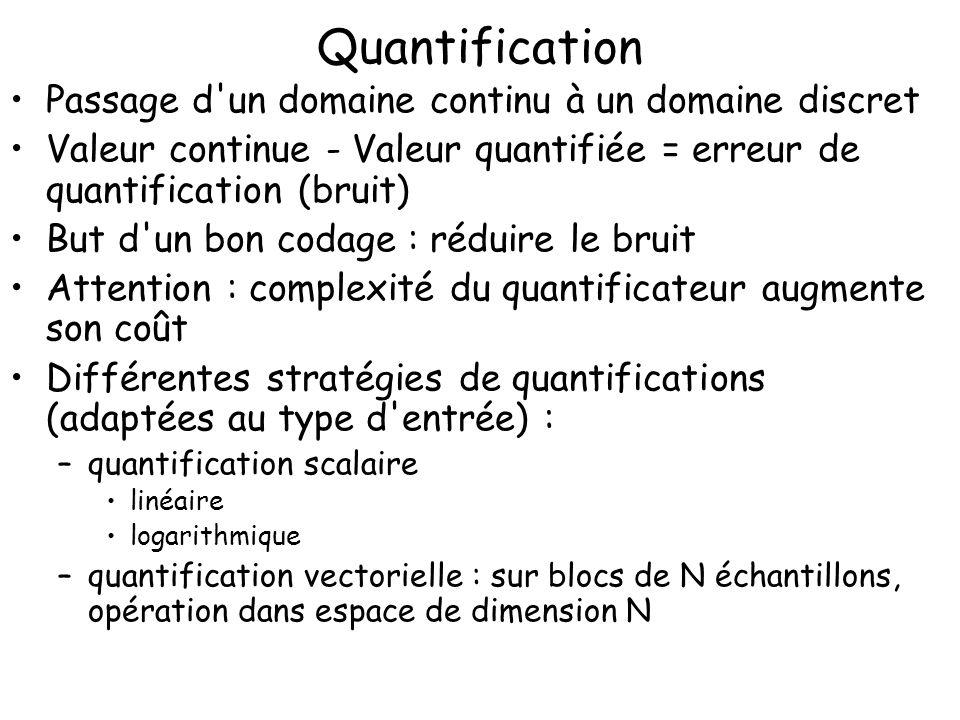 Quantification Passage d un domaine continu à un domaine discret