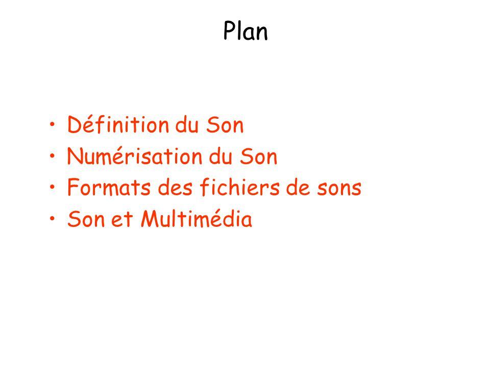 Plan Définition du Son Numérisation du Son
