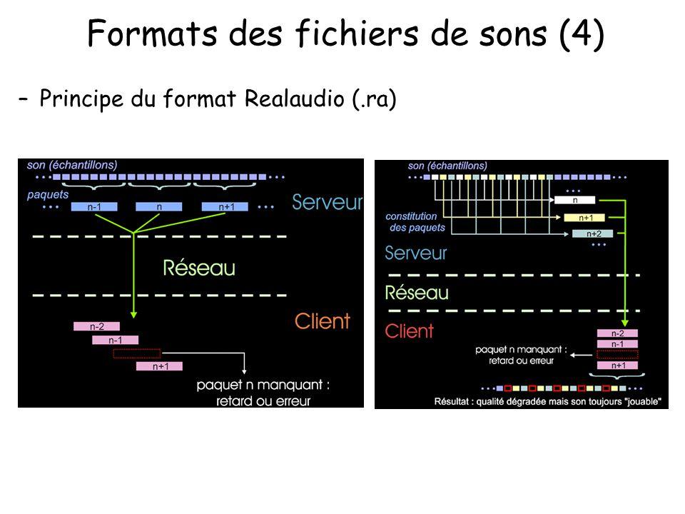 Formats des fichiers de sons (4)