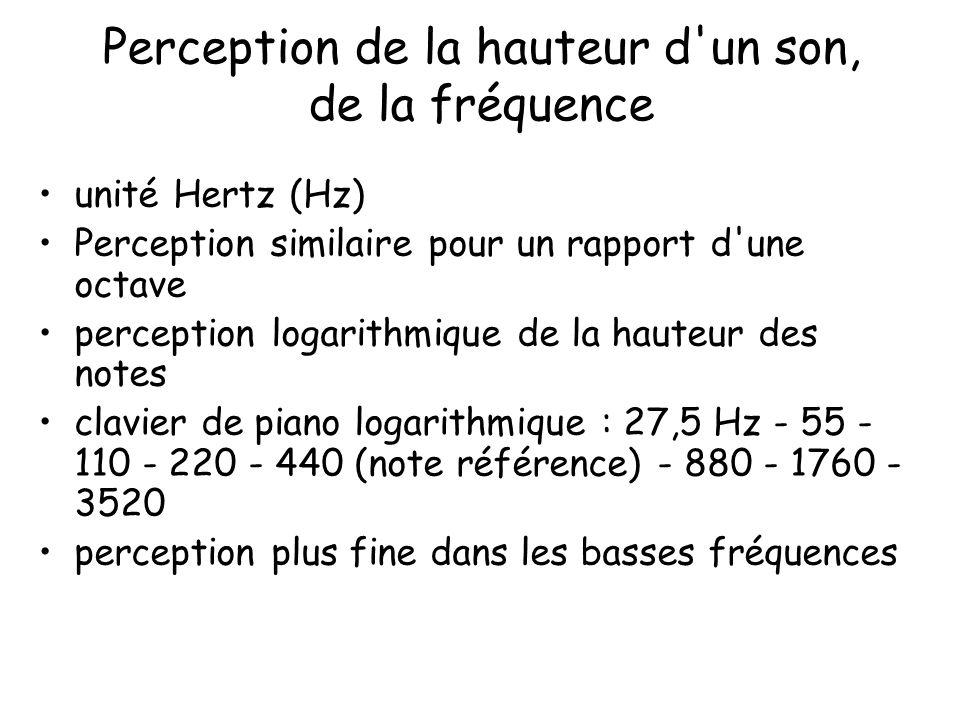 Perception de la hauteur d un son, de la fréquence