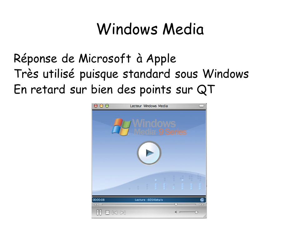 Windows Media Réponse de Microsoft à Apple