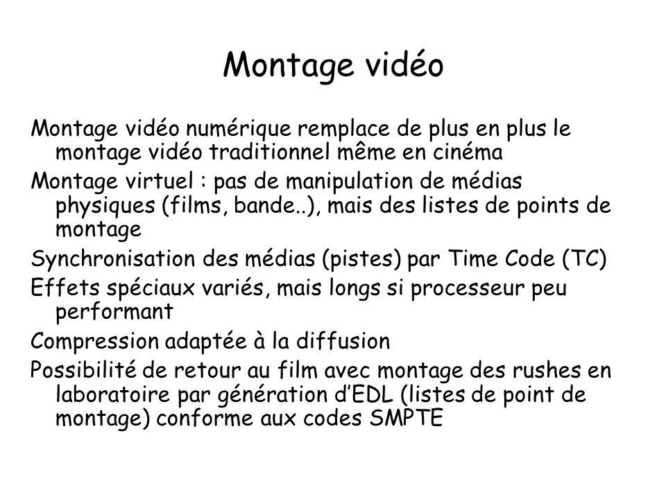 Montage vidéo Montage vidéo numérique remplace de plus en plus le montage vidéo traditionnel même en cinéma.